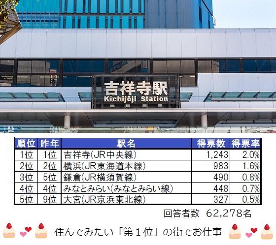 吉祥寺2号店のルーム写真5